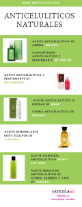 Anticelulíticos naturales