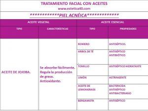 aceites piel acnéica